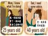 10代 20代 40代的人們,心態到底哪裡不一樣?10組漫畫告訴你,「這些想法」很不一樣!