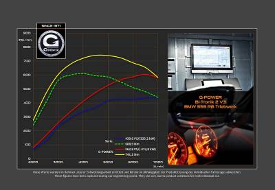 最速敞篷車? G-Power BMW M4 Convertible