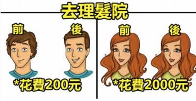6個讓你深刻明白「男女到底不同在哪裡」的超爆笑照比圖! 2 身邊的男生朋友看完都大力點頭!