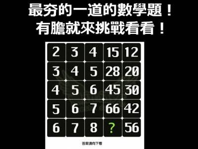 這是一項數學挑戰!工程師用3分鐘解題;建築師用3小時,你用幾少時間呢?