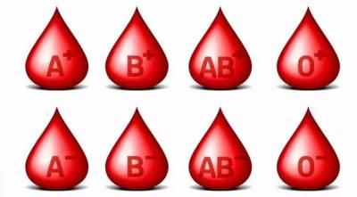 20個身體知識,不說你不知道,說了你又不信 6人類的血型高達29種型