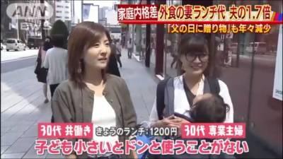 日本真是一個「極度男權」社會嗎?事實更加殘酷......