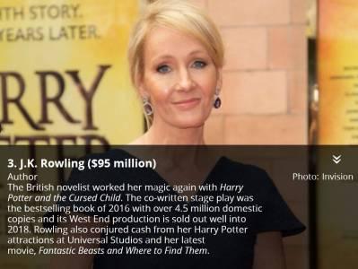 富比士最賺錢的明星排行榜,光是發發IG就值這個錢...