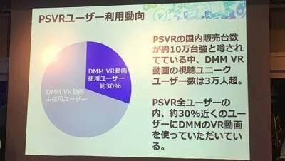 PS VR 讓日本小黃片銷量劇增,可色情業能拯救 VR 嗎?
