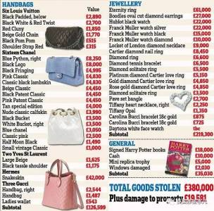 隨手po個旅遊照,結果家裡20多個包包被偷走!這被偷的列表,女人心裡都在滴血啊!