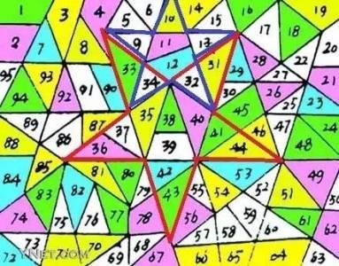 神奇的10張圖,所有人都過不了5關,不信來測!