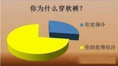 那些神一樣的統計,太中肯!