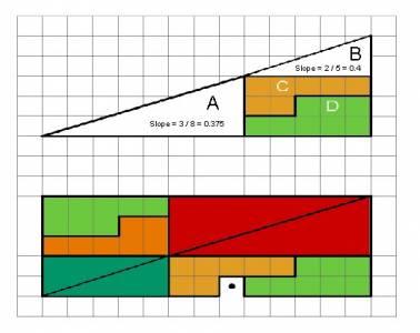 數學史上10大難題之 [ 消失的方格 ]