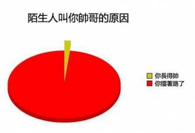 神一樣的統計 看完覺得自己挺正常的請舉手