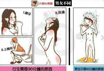 笑暈了 這就是男人跟女人的差別!!