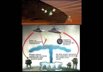 【熱門】英大學生研究《ID4》《星際大戰》飛船護盾有望成真
