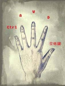 五隻手指頭的含意?