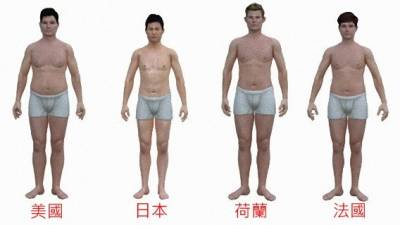 各國女孩身體比例完整大公開!日本的怎麼怪怪的...
