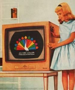 今天仍在使用的上世紀50年代的12種發明