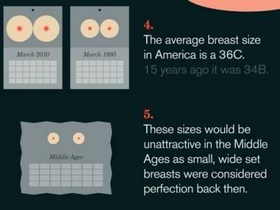 吸煙也會導致乳房下垂!關於乳房你不知道的15個事實!!!