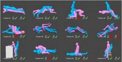 科學告訴你12種愛愛姿勢裡哪種最安全