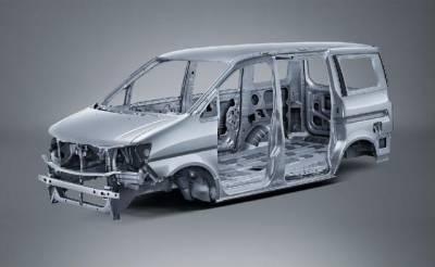 三十年老司機告訴你:車 震到底怎麼回事