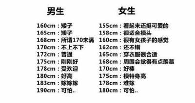據說現在全台灣對男女生身高評價是如此的...
