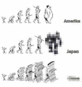 世界各國人類的演化!你猜得到嗎XD