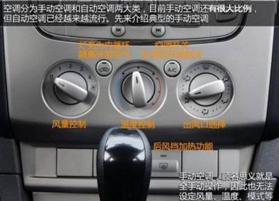 仔細看看汽車內有多少按鍵你還不會用,開了20年車都還不曉得有這些功能!!!