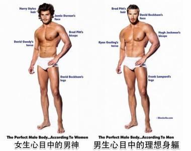 男女審美差異大不同!