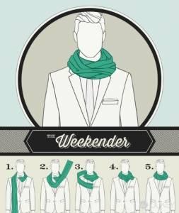 男士必看 超實用6招圍巾打法