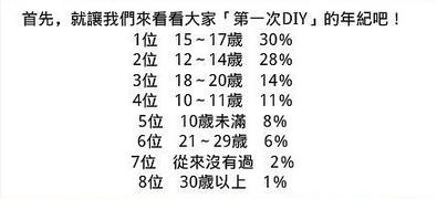 日本300位25歲~39女性的「第一次」大公開!