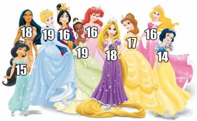 什麼原來她已經___歲了!你不知道的有關迪士尼公主真相
