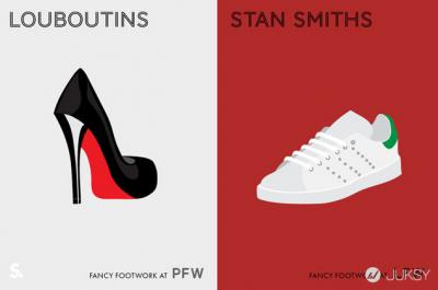 時尚達人不可不知:幾張圖帶你看完巴黎 倫敦時裝週的差別