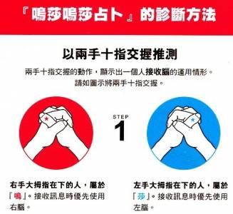 【日本的性格診斷:兩個動作,就能看出你的性格】