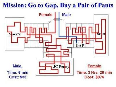這些圖告訴你,男生和女生根本是不同生物麻!!看過都表示:太中肯了啦!!
