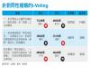 同性婚姻的i-Voting大勝?!同性戀得先當伴侶,結婚再等等.....│新新聞