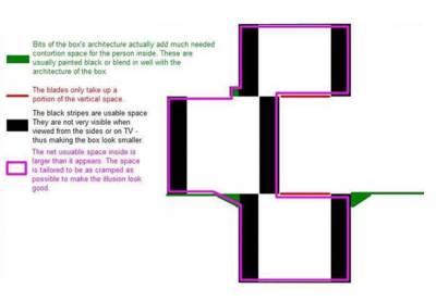 透過這8張圖解說明,讓你馬上了解「魔術」隱藏在背後最深的秘密!