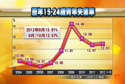 月領22k,在台北買5000萬房子!小資男:「一切靠規劃與人脈」