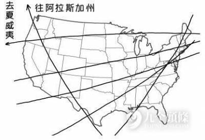 這裡!走遍美國最快的方法